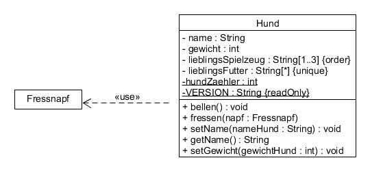 UML Klassendiagramm Verwendungsbeziehung